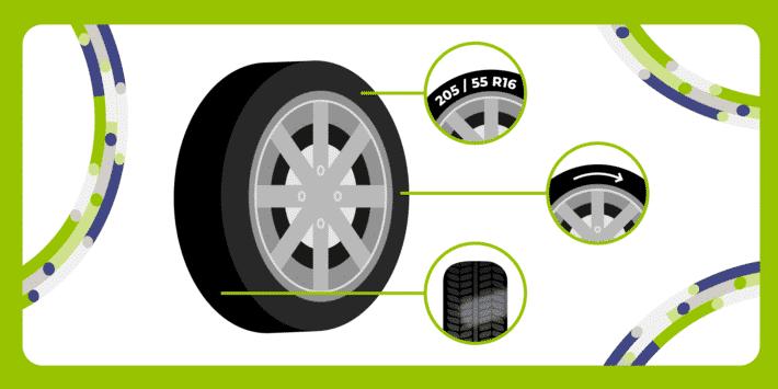Contrôle technique du pneu