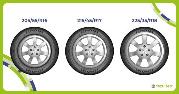 Dimension pneu : jantes et pneus